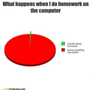 Reasons To Give Less Homework Assignments For Kids
